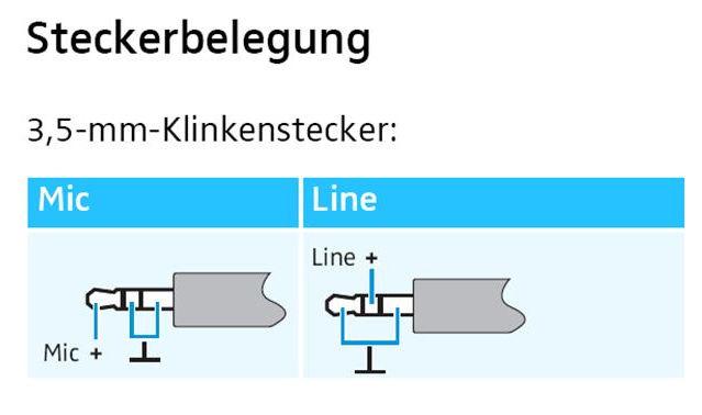 Ziemlich Trs Stecker Schaltplan Ideen - Der Schaltplan - greigo.com